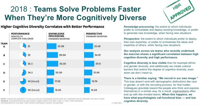 cognitive diversity.png