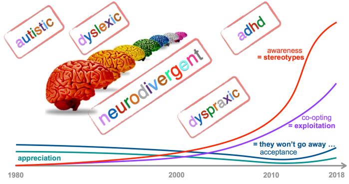 neurodivergent.png