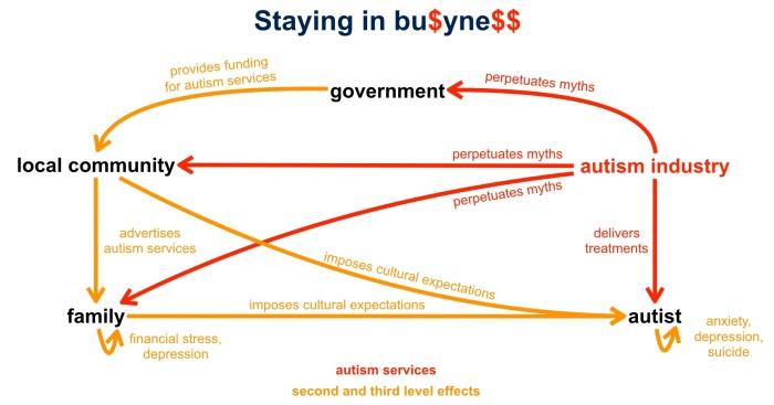 staying-in-busyness.jpg